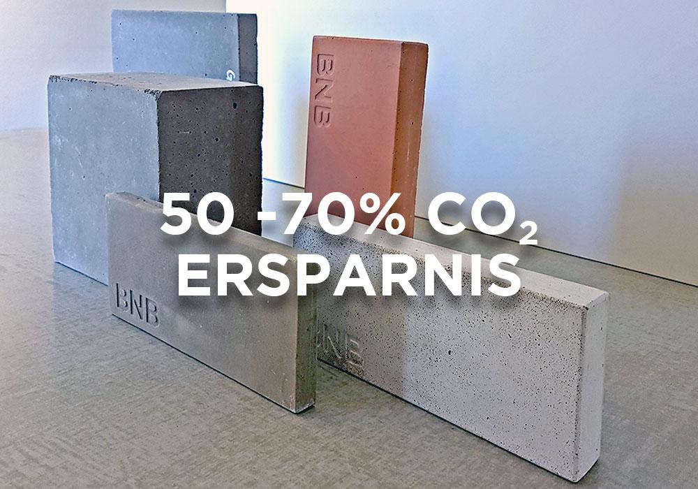 In der Klimabilanz kann Geopolymerbeton bis zu 70% CO2 einparen und trägt zum Klimaschutzbei